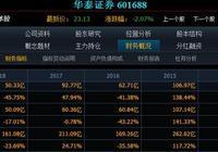 華泰證券和東方證券哪個更值得投資?