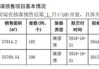 浦口600多套房源要入市 雅居樂濱江國際或首開公證搖號紀錄