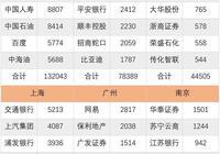 為什麼那麼多外地人都要來杭州,杭州好在哪裡?