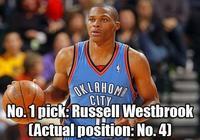 重排08年NBA選秀:三雙王威少當狀元 折損率成材率都很驚人