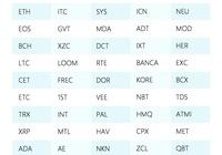 第二期   區塊鏈風雲榜重磅發佈全球通證存活榜大合集!