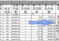 2028年說:1998年,2008年,2018年,北三縣和通州房價如蔥!