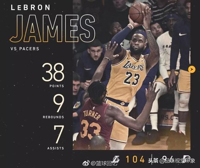 詹姆斯全場爆砍38分,超越卡爾馬龍升至歷史第三!