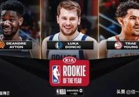 頒獎前瞻:NBA最佳新秀特雷楊還是東契奇?