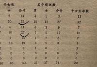 """清代為何出現連續三代帝王""""絕後""""?由此導致慈禧長期垂簾"""