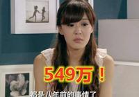 愛情公寓:7位演員微博粉絲排行榜,美嘉墊底,第1竟不是一菲!