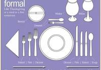 【禮儀全攻略】西餐禮儀全攻略——以後吃西餐不愁了!