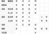 博大精深的漢字竟然差點被拉丁文代替,甚至已有中文拉丁化課本