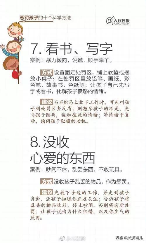 人民日報推薦十個懲罰孩子的科學方法,不同狀況的熊孩子這樣對付