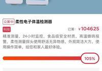 眾籌成功:柔性體溫檢測器,眾籌突破100000