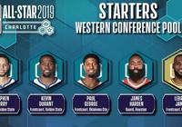 """NBA全明星首發出爐,羅斯被""""1票""""否決沃克被保送,僅3人全票通過"""