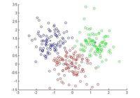 物以類聚——數據挖掘中的聚類分析