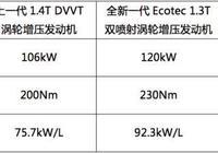 中國一汽技術中心解散得太晚了!