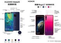 """榮耀Magic2和華為Mate20""""針鋒相對""""?"""