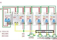 家庭裝修中強電迴路設計以及電線空開配套。建議收藏共同學習