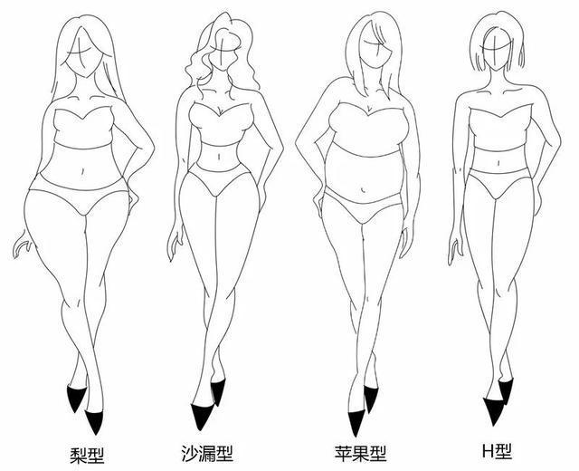如果你的脂肪堆錯了地方 那麼就只能靠穿衣服來彌補了