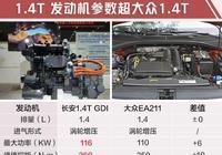 長安逸動即將上市1.4T藍鯨動力,動力參數超大眾EA211
