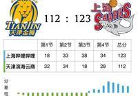 #紅包問題# 連續兩場給自己挖坑,上海大鯊魚還能重現上賽季的威風嗎?
