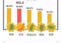 1日財經熱點:日本製造業真的衰落了麼?一張圖表帶你重新認識匠人精神的國度