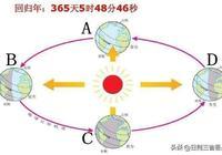 數學之美(23)——閏年的數學解釋