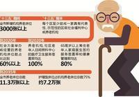 深圳全面放開養老服務市場 2020年民辦機構床位數要佔六成以上