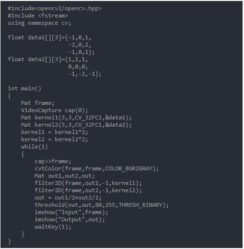 一文帶你讀懂圖像處理工作原理