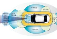 MIPI規範在汽車中的應用