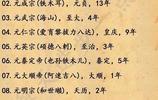 元朝歷史:你知道元朝歷經多少個帝王嗎?