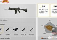 你覺得《刺激戰場》中哪把槍壓槍最穩?為什麼?