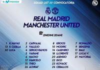 皇馬公佈歐洲超級盃大名單:C羅歸隊
