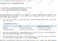 香港交易所公佈提升人民幣期貨幣產品交易安排