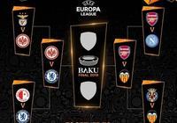 英超vs其他!若能連奪兩冠,他們會名正言順成為歐洲第一聯賽?