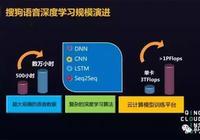 搜狗陳偉:從語音識別到交互 驅動力和挑戰