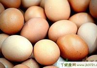 有膽囊炎的能吃雞蛋嗎?