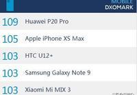 華為P30 Pro鏡頭曝光,索尼IMX607助其繼續稱霸DxOMark