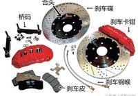 汽車改裝之剎車系統改裝