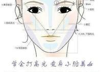 據說:學會打高光,可以變身小臉美女!你會打高光麼?