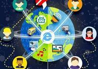 怎樣辦移動互聯網幼兒園?