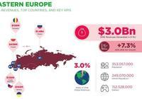 獨立遊戲的未來在東歐