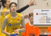 為何郎平急招李盈瑩回國,不讓她參加國家聯賽巴西站的比賽,如何分析解讀?