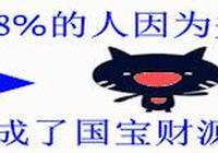 謝賢在娛樂圈被稱四哥,苗僑偉三哥,周潤發二哥,如今大哥已去世