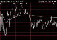 翰宇藥業(300199)向全體股東每10股派發現金1.00元 已連續上漲4天下週會漲停嗎?