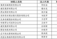 橫店公佈2018明星工作室納稅額:張藝興第一 楊冪超千萬