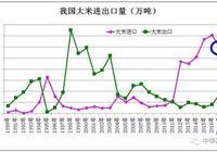 粳稻託市價同比下調,市場期待收購政策出臺