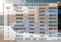 """寶馬5系6月銷量暴漲38.8%,奔馳、奧迪的""""神助攻""""作用這麼大?"""