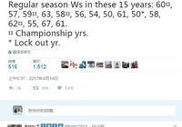 馬努發推特暗示馬刺本賽季或奪冠