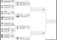 DOTA2:莫斯科Major海選首輪,茶隊Team Aster首場就被淘汰出局