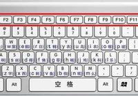 超實用電腦的12個F鍵功能