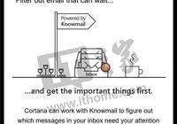 微軟小娜Cortana Win10版添新技能:自動排列重要郵件