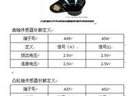 各傳感器測量方法